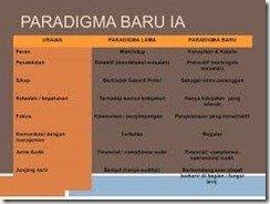 Paradigma Baru Internal Control