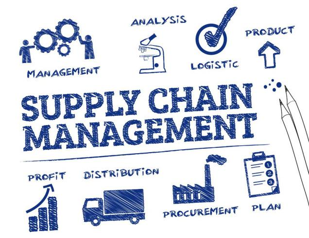 TRAINING CHAIN MANAGEMENT