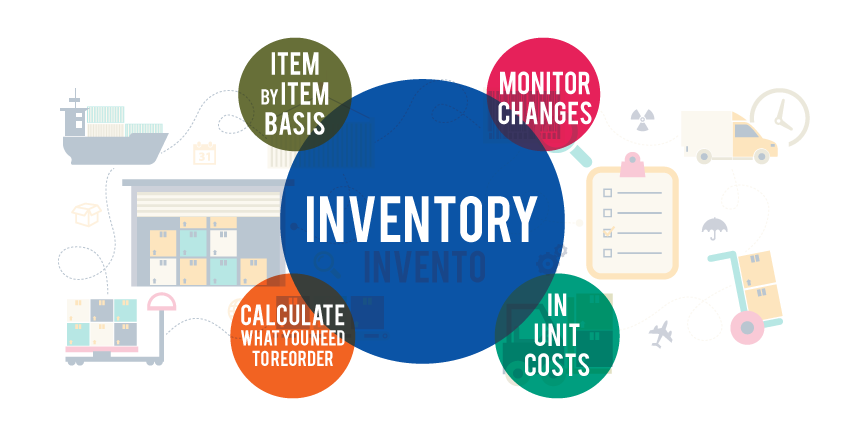Training Inventory Management